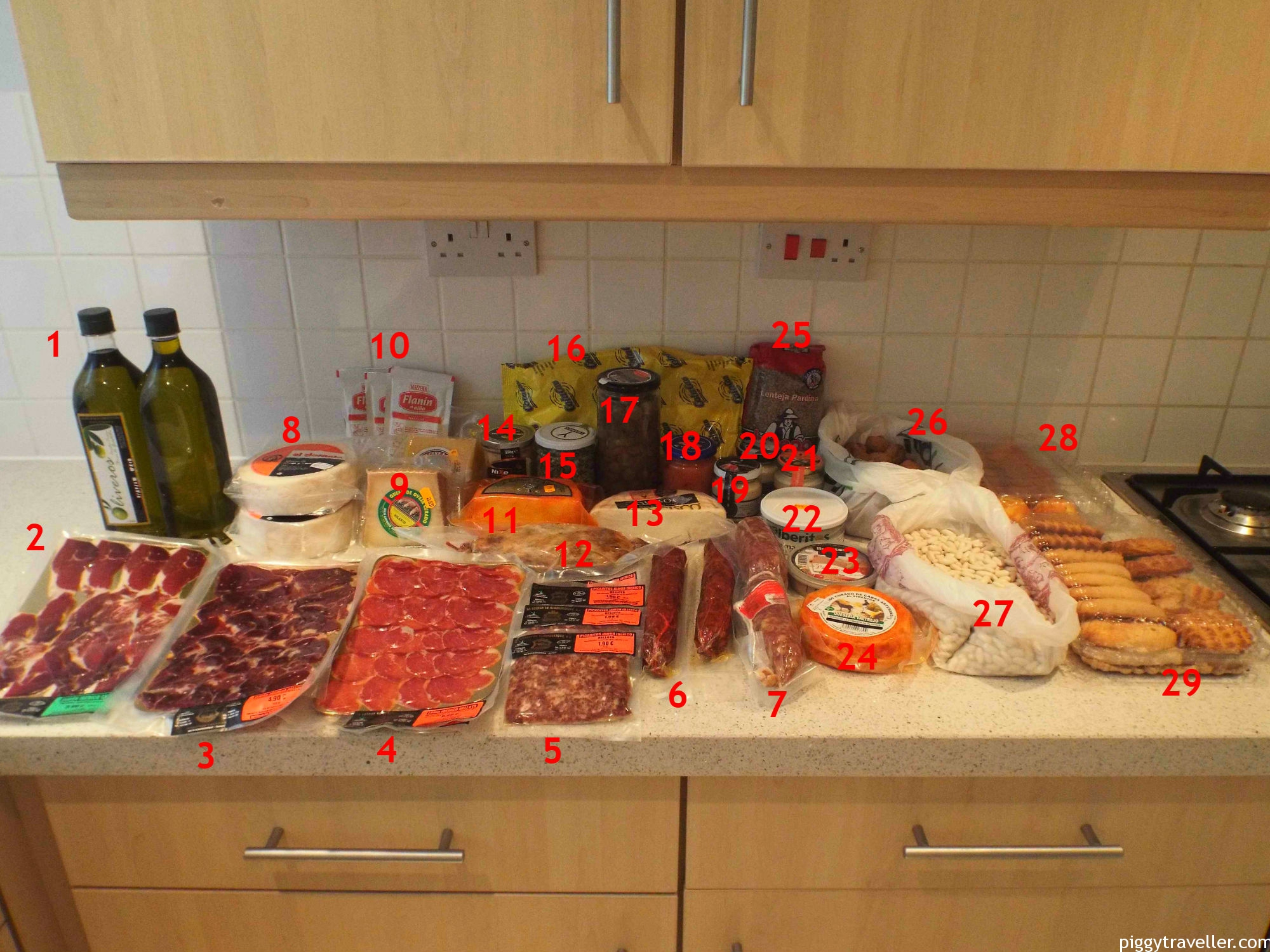 food from Extremadura